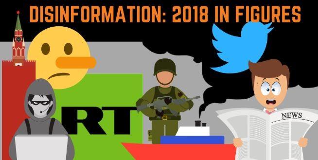 У 2018-му Україна була головною мішенню російської дезінформації — експерти