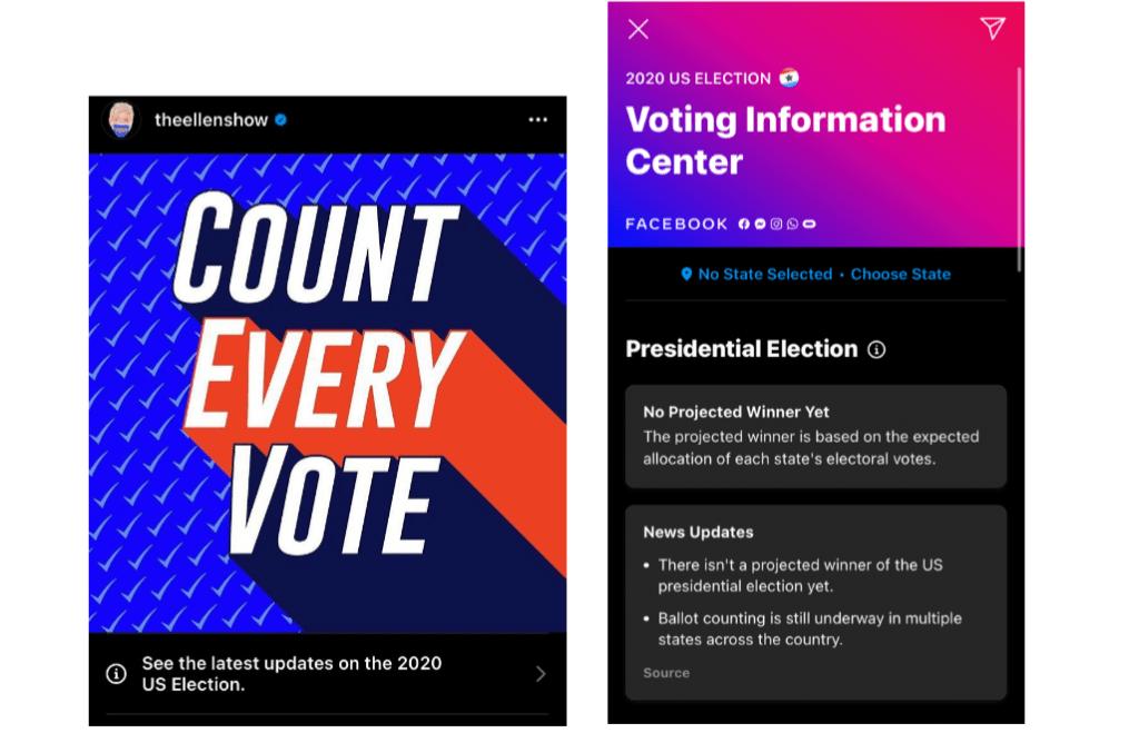 Facebook та журналістика даних: як вибори в США об'єднали традиційні та нові медіа